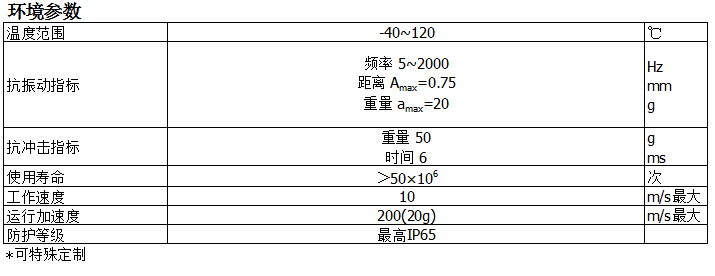 KTM微型拉杆式电子尺参数表2